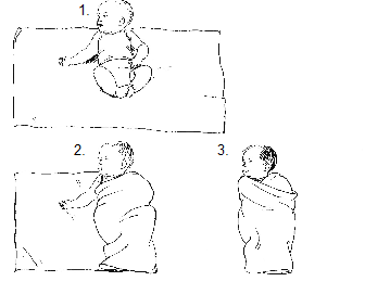 How to wrap or swaddle a baby.